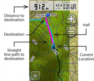 3.2 Navigating to a Waypoint